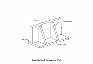 counter-fort-retaining-wall