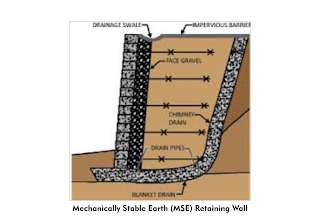 mechanically-stable-earth-(MSE)-retaining-wall