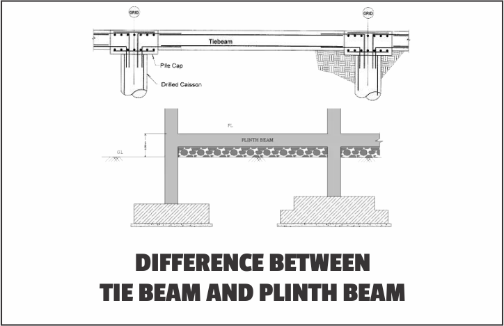 difference between tie beam and plinth beam