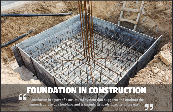 foundation in construction