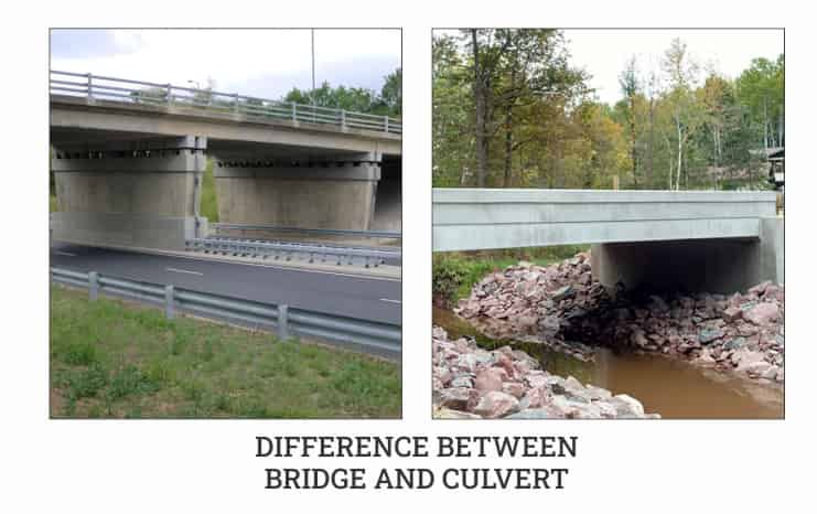 difference between Bridge and Culvert